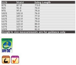 WP08_size
